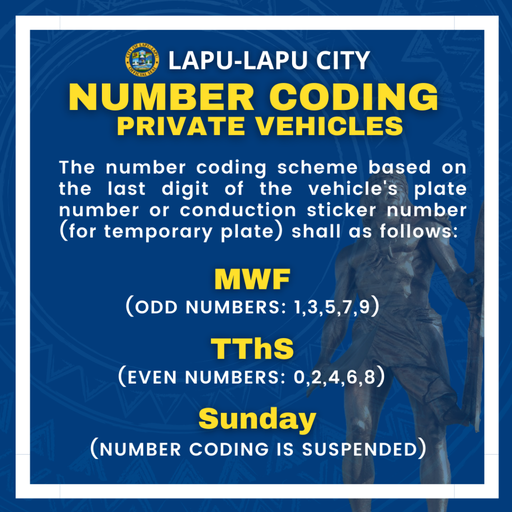 number coding 2
